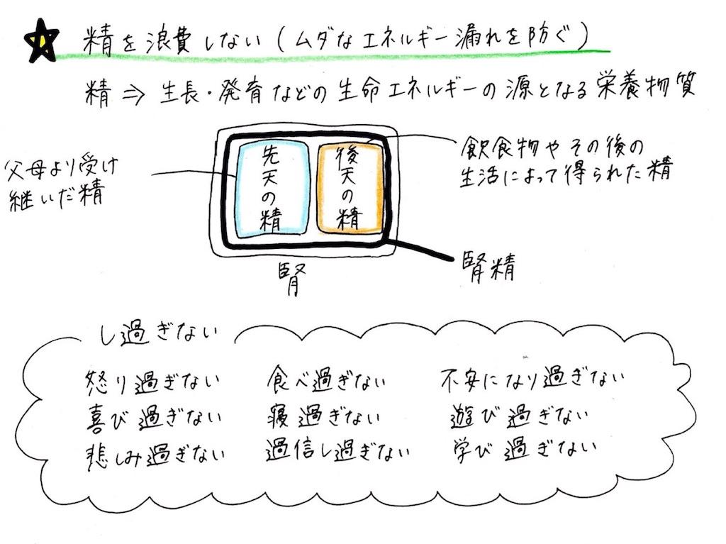 f:id:kyueisyougiku10kaidouzan:20180726065108j:image