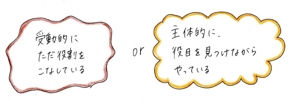 f:id:kyueisyougiku10kaidouzan:20180805125428j:image