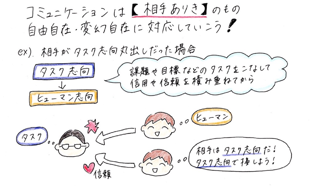 f:id:kyueisyougiku10kaidouzan:20180813143520j:image