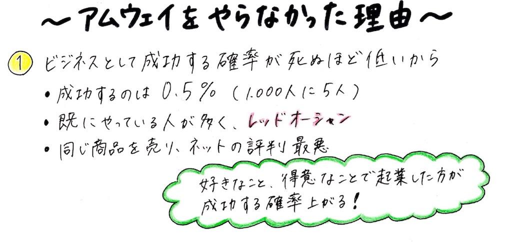 f:id:kyueisyougiku10kaidouzan:20180820122216j:image