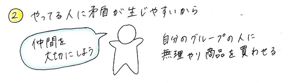 f:id:kyueisyougiku10kaidouzan:20180820122335j:image