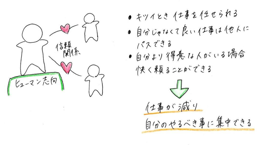 f:id:kyueisyougiku10kaidouzan:20180901064556p:image