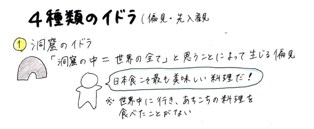f:id:kyueisyougiku10kaidouzan:20180930181935p:image