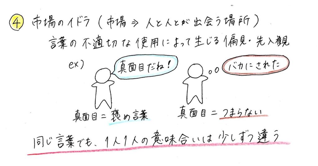 f:id:kyueisyougiku10kaidouzan:20180930182205p:image