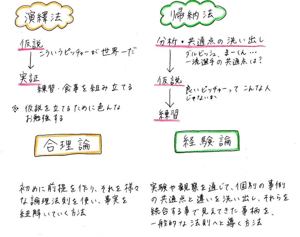 f:id:kyueisyougiku10kaidouzan:20181010171442j:image