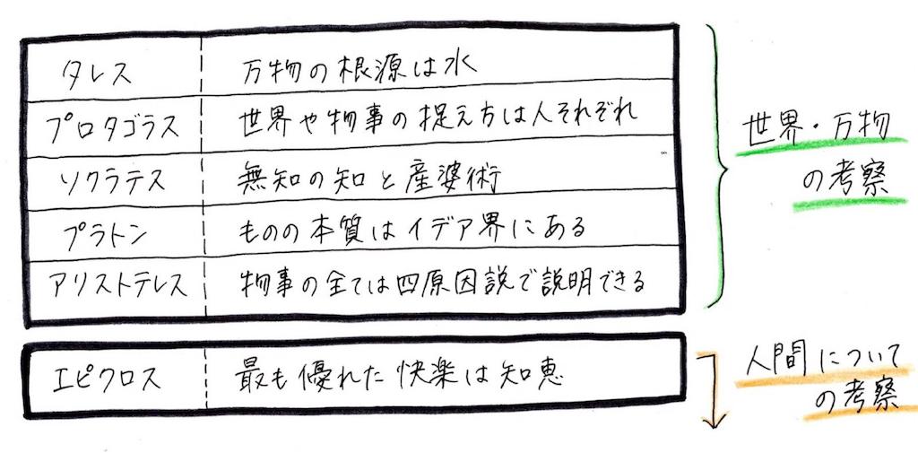 f:id:kyueisyougiku10kaidouzan:20181025062733p:image