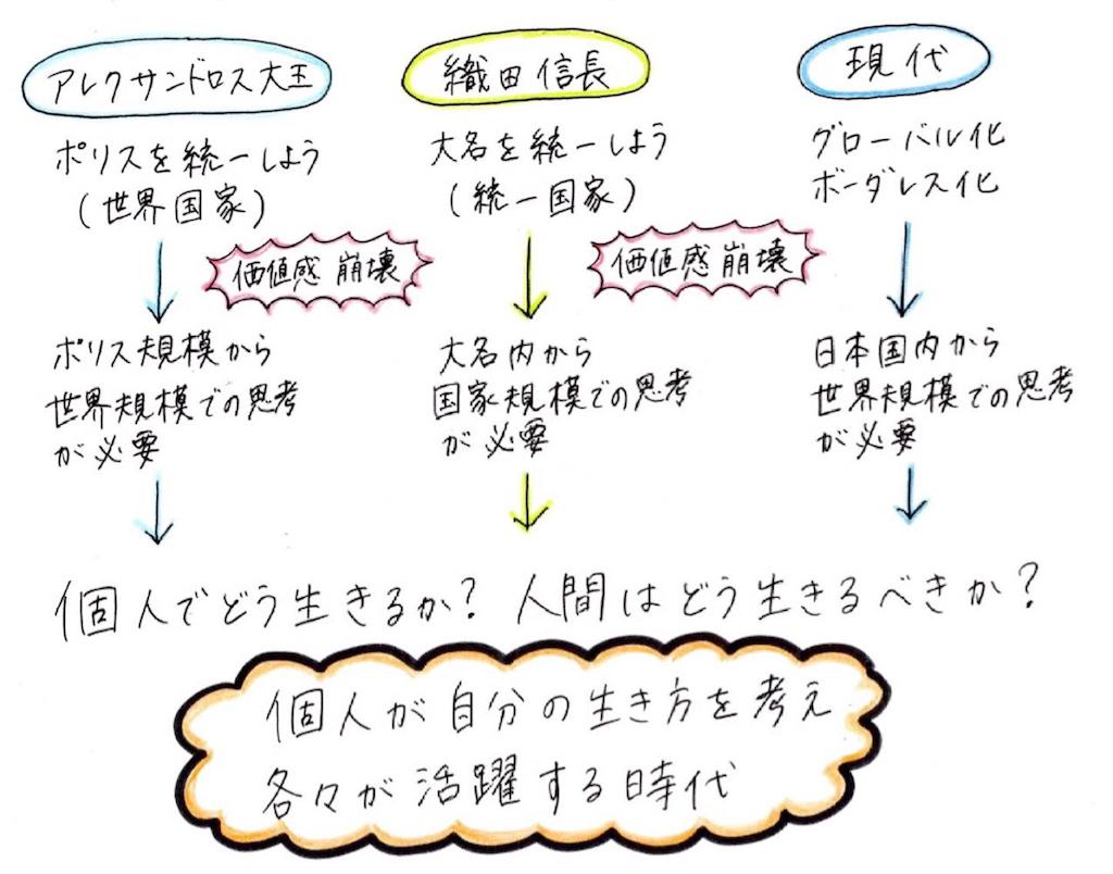 f:id:kyueisyougiku10kaidouzan:20181025063752p:image
