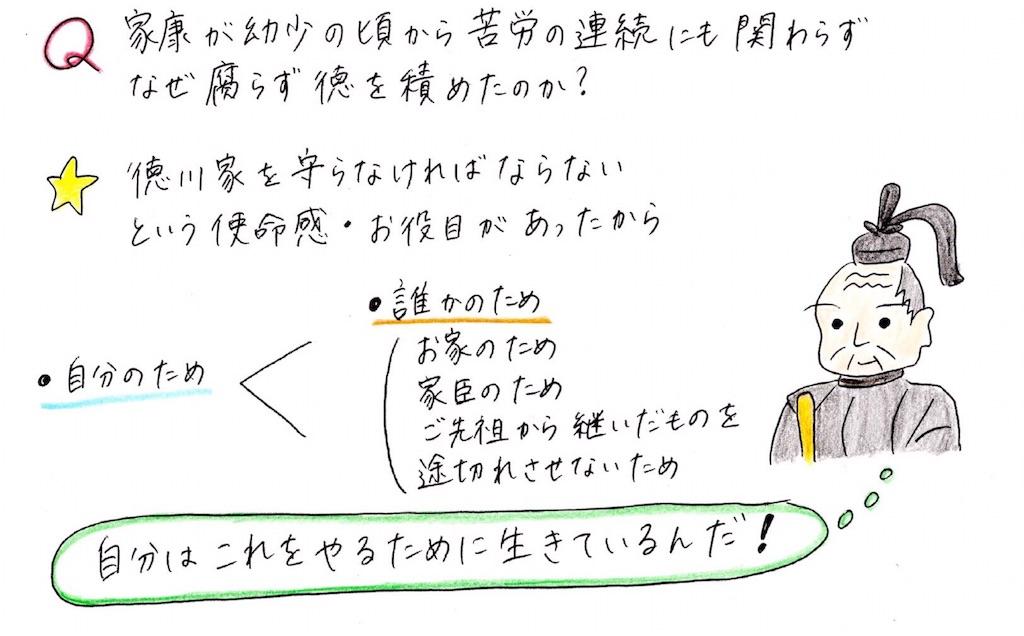 f:id:kyueisyougiku10kaidouzan:20181101065212j:image