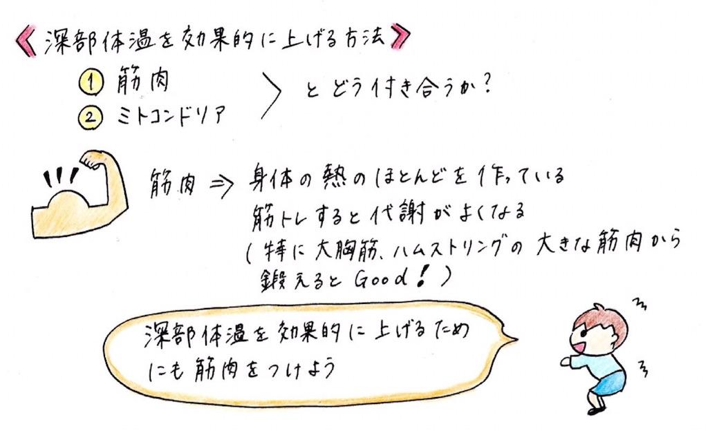 f:id:kyueisyougiku10kaidouzan:20181209143533j:image