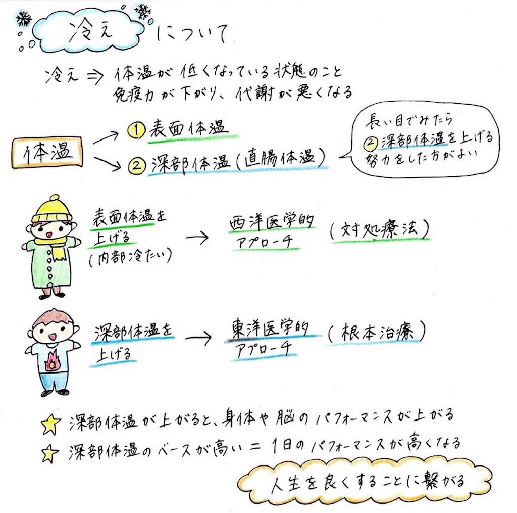 f:id:kyueisyougiku10kaidouzan:20190124151418j:image