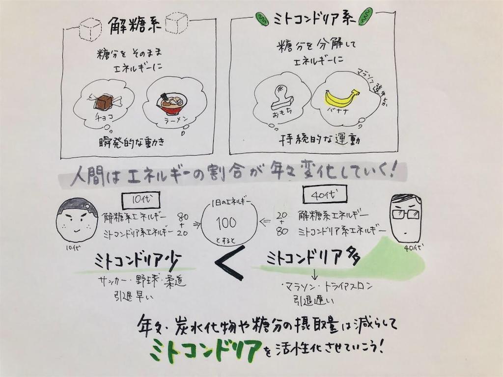 f:id:kyueisyougiku10kaidouzan:20190124152335p:image