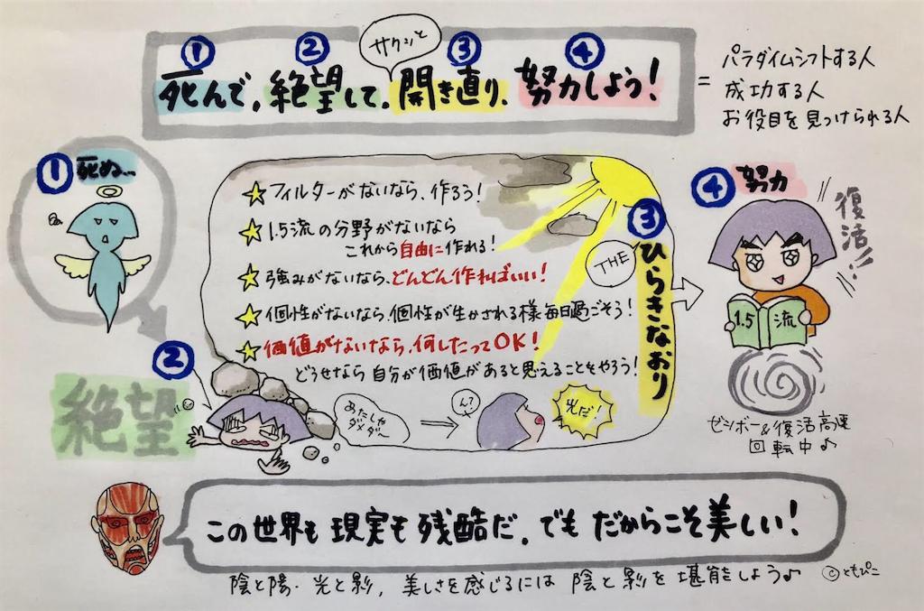 f:id:kyueisyougiku10kaidouzan:20190204071757p:image