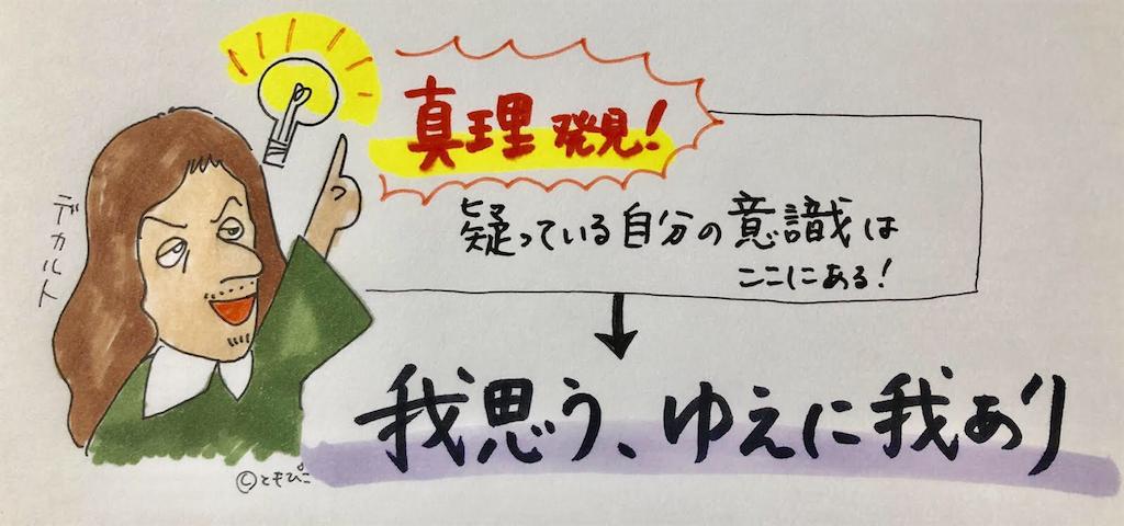 f:id:kyueisyougiku10kaidouzan:20190302152626p:image