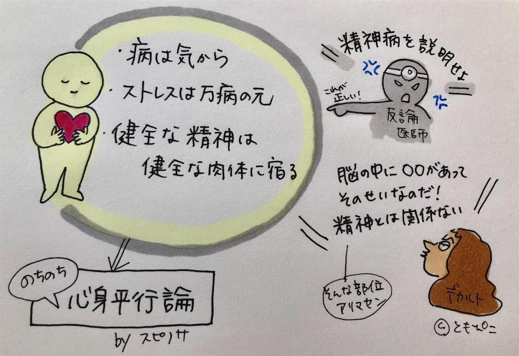 f:id:kyueisyougiku10kaidouzan:20190302153119p:image