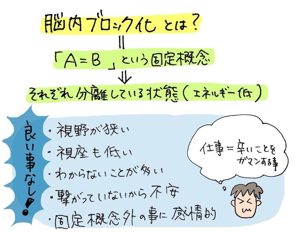 f:id:kyueisyougiku10kaidouzan:20190509175650p:image