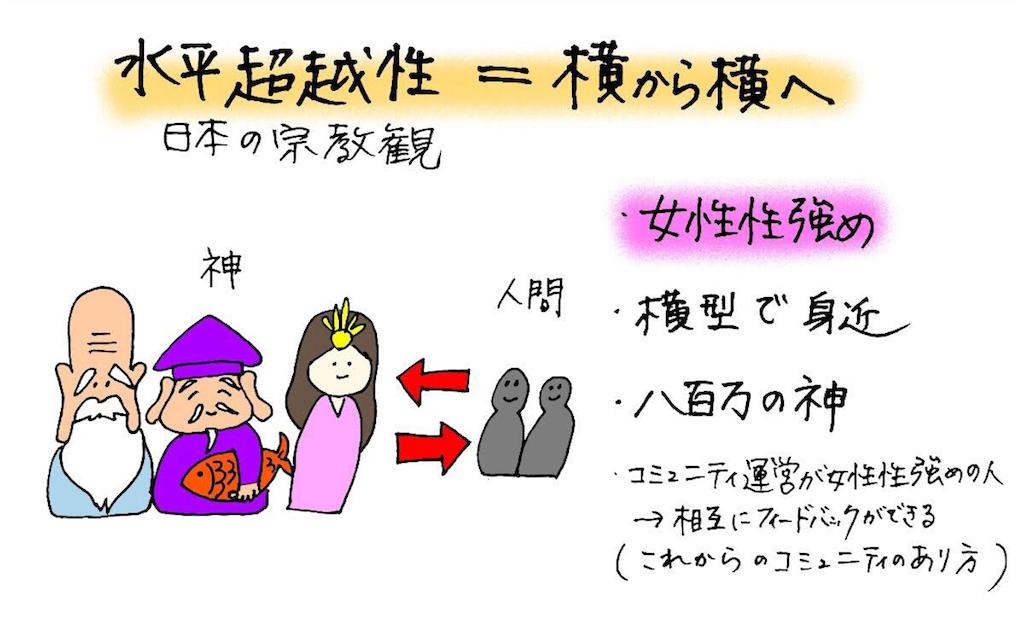 f:id:kyueisyougiku10kaidouzan:20190520074037p:image