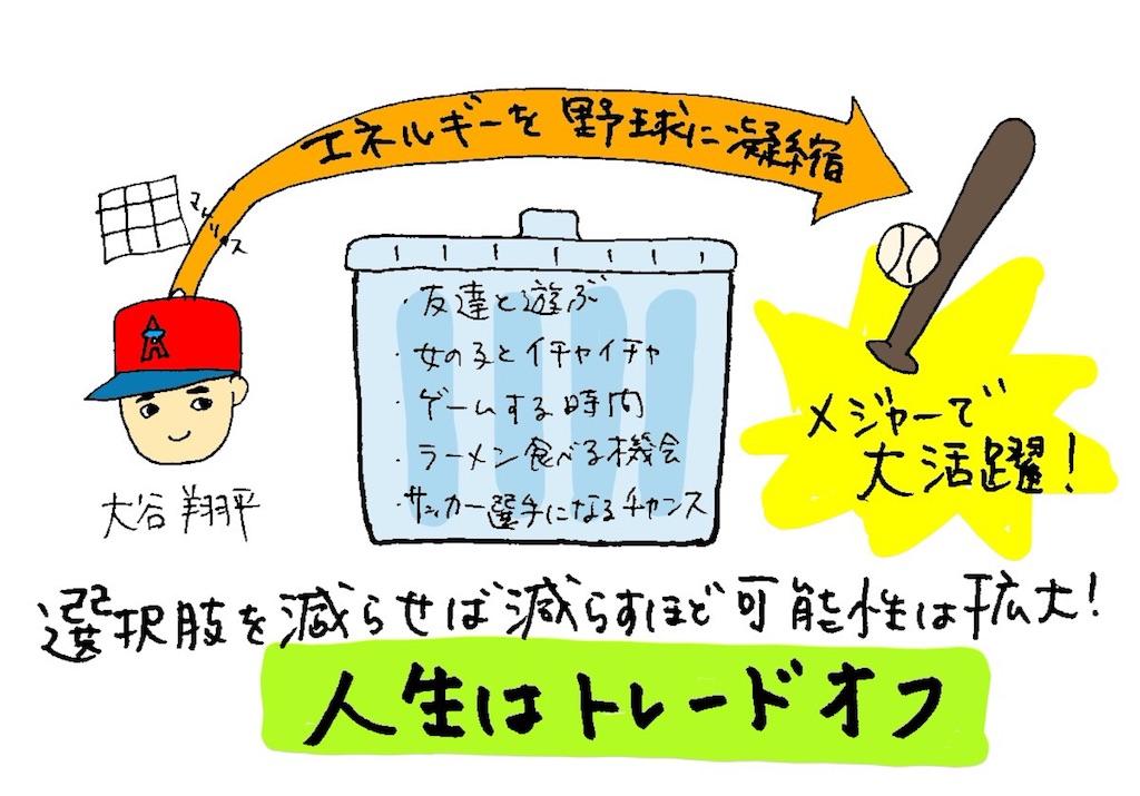 f:id:kyueisyougiku10kaidouzan:20190602174722j:image