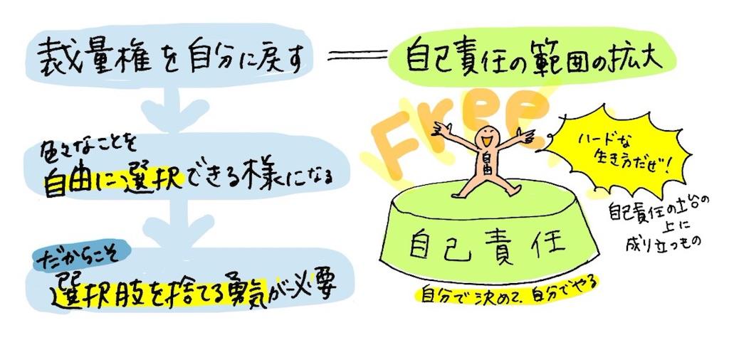 f:id:kyueisyougiku10kaidouzan:20190604154037j:image