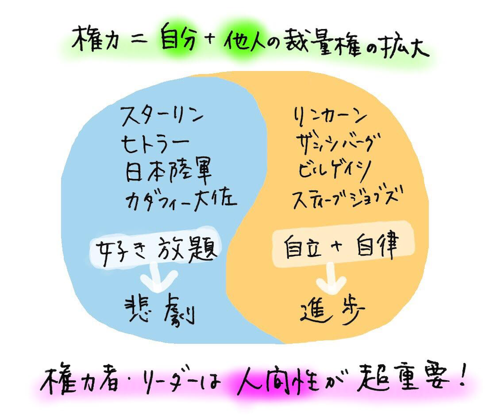 f:id:kyueisyougiku10kaidouzan:20190604155059p:image
