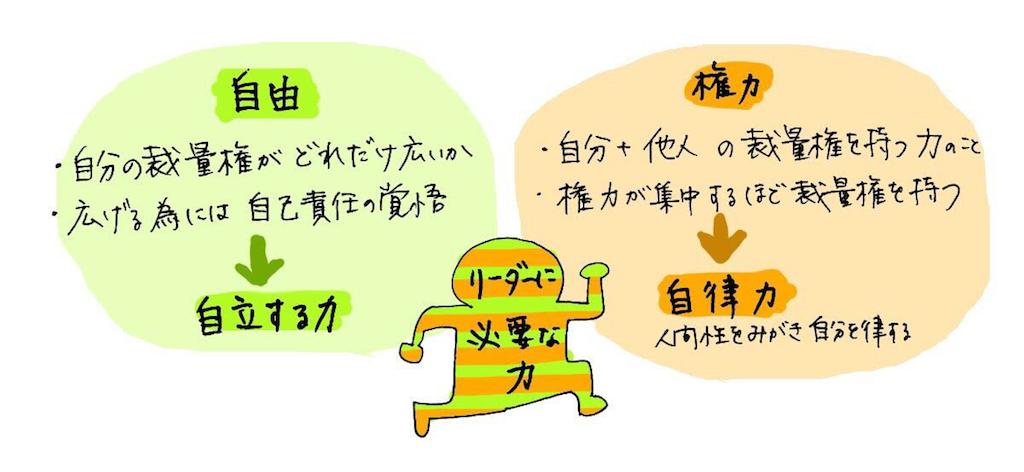 f:id:kyueisyougiku10kaidouzan:20190604155211p:image