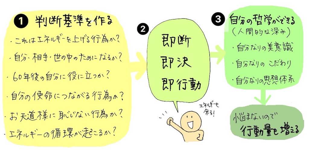 f:id:kyueisyougiku10kaidouzan:20190608074143j:image