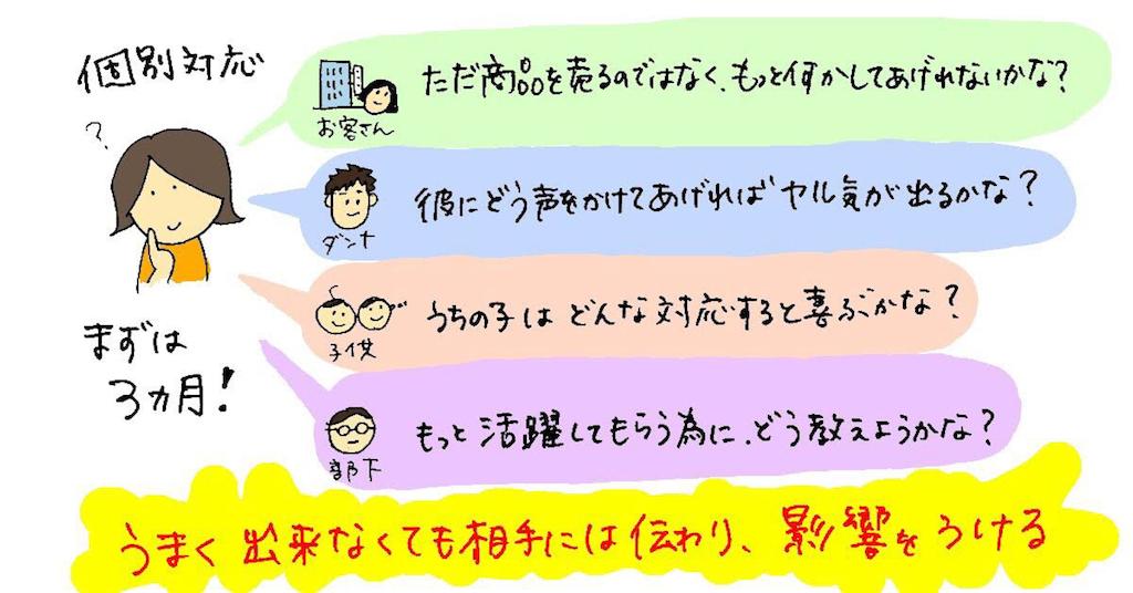 f:id:kyueisyougiku10kaidouzan:20190610160037p:image