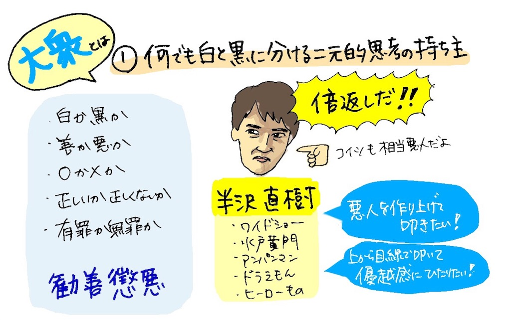f:id:kyueisyougiku10kaidouzan:20190617124059j:image