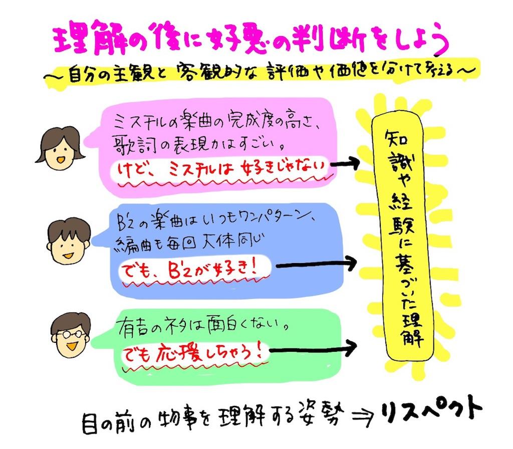 f:id:kyueisyougiku10kaidouzan:20190617124624j:image