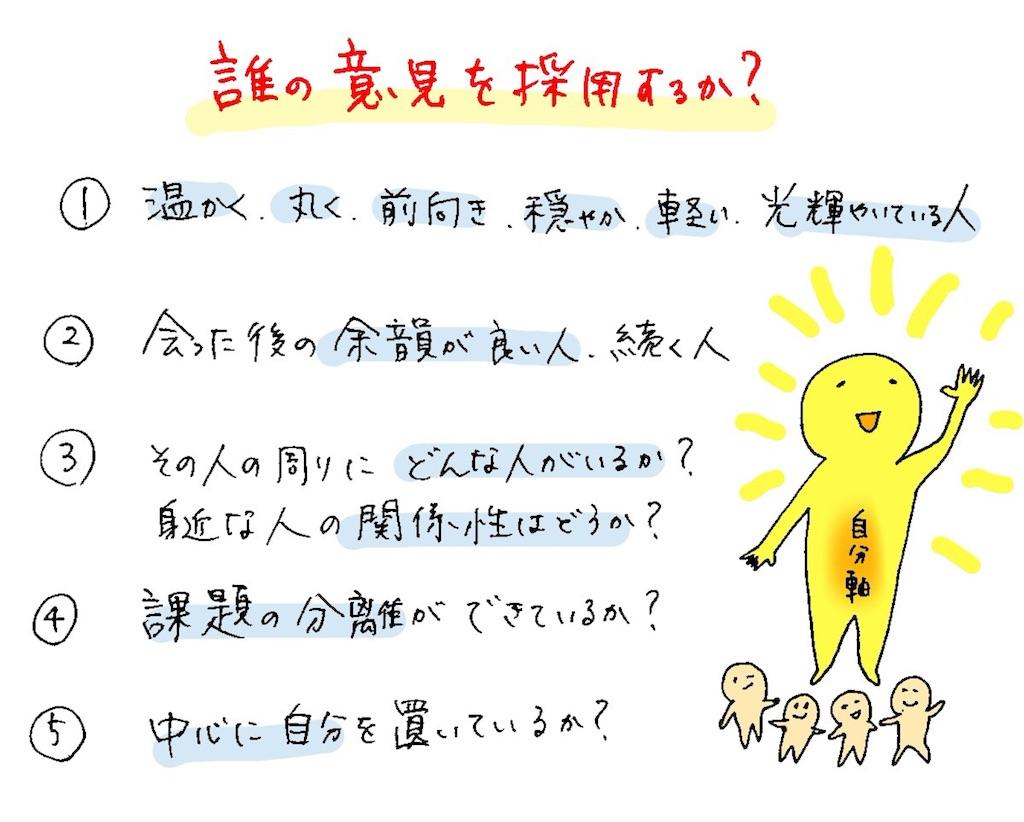 f:id:kyueisyougiku10kaidouzan:20190625054438j:image