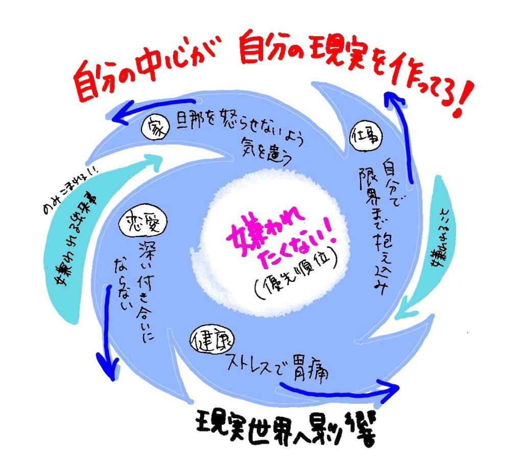f:id:kyueisyougiku10kaidouzan:20190710110121j:image