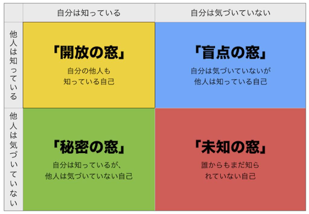 f:id:kyueisyougiku10kaidouzan:20190722121012p:image