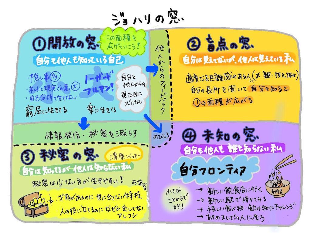 f:id:kyueisyougiku10kaidouzan:20190722123827p:image