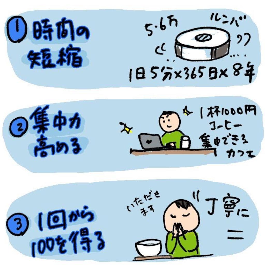 f:id:kyueisyougiku10kaidouzan:20200219163757p:image