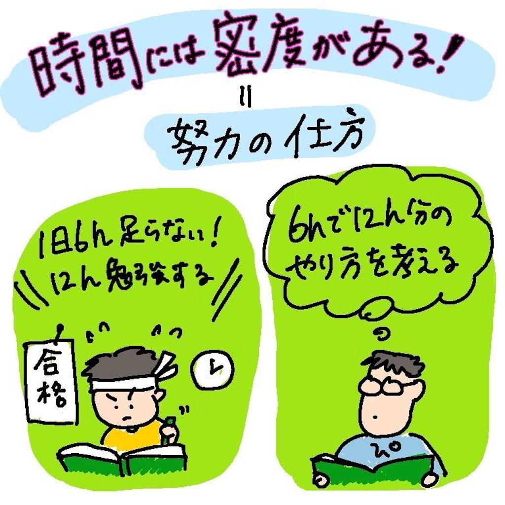 f:id:kyueisyougiku10kaidouzan:20200219163812p:image