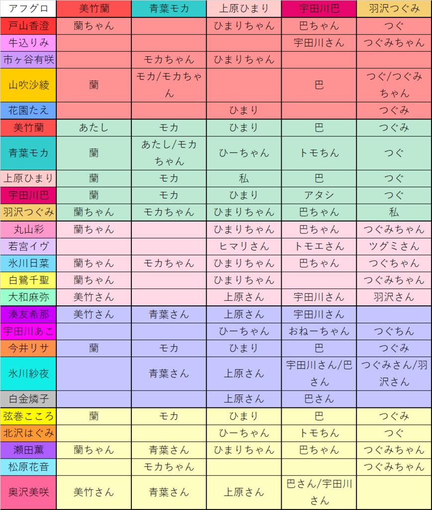 f:id:kyuji48000:20180722142200p:plain