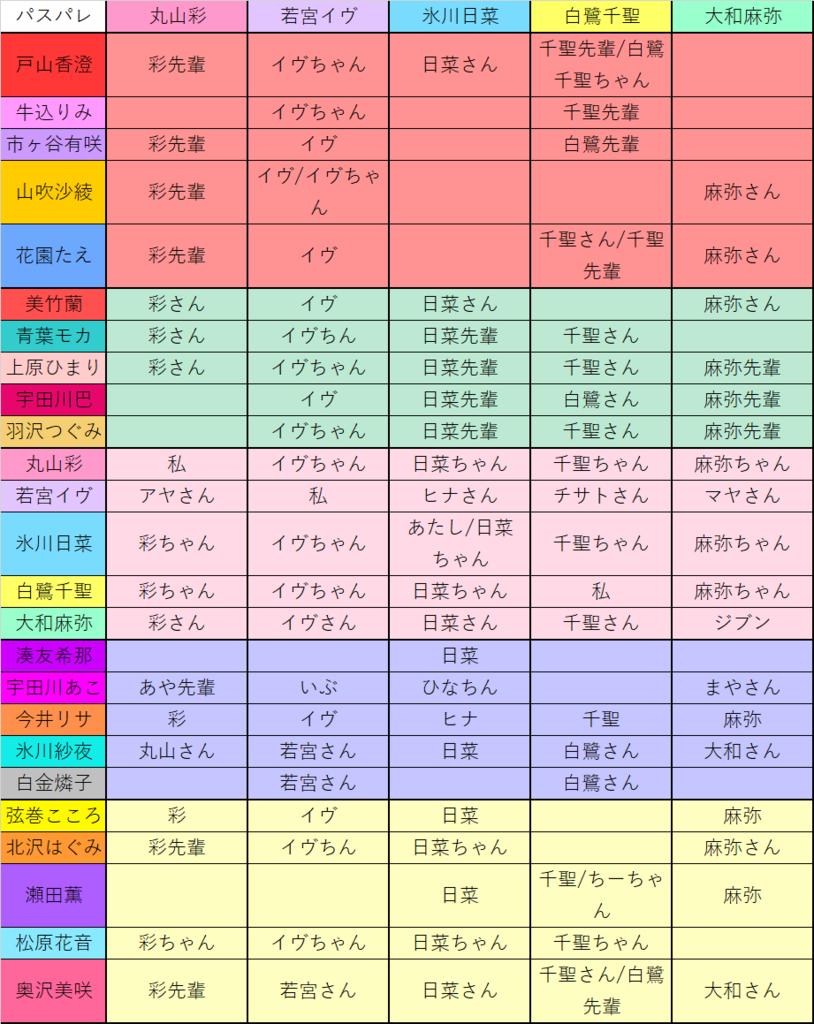 f:id:kyuji48000:20180722142214p:plain