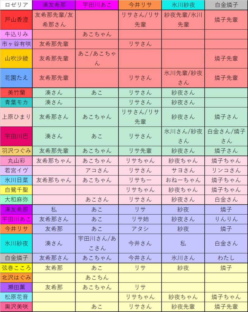 f:id:kyuji48000:20180722142230p:plain