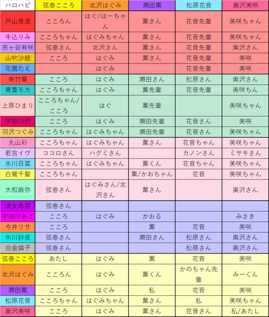 f:id:kyuji48000:20180722142252p:plain