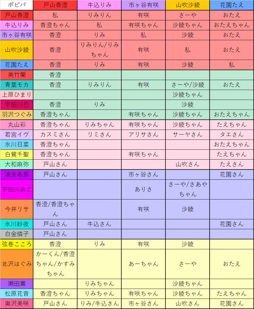 f:id:kyuji48000:20180815133110p:plain