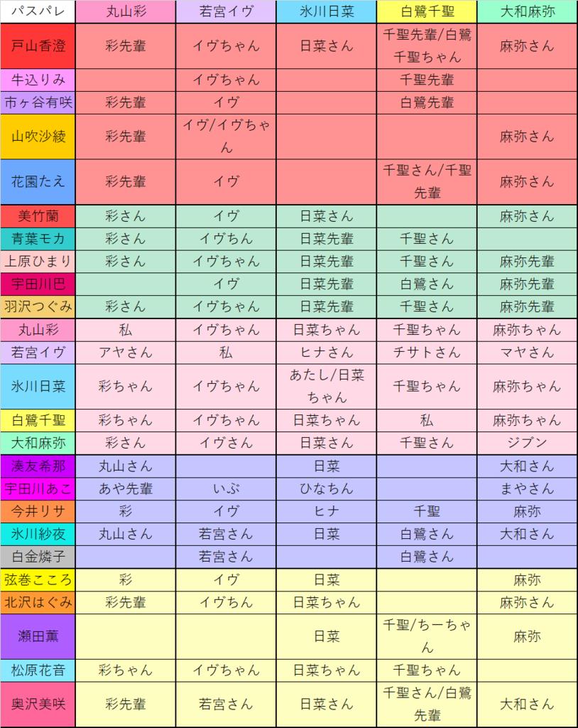 f:id:kyuji48000:20180815133137p:plain