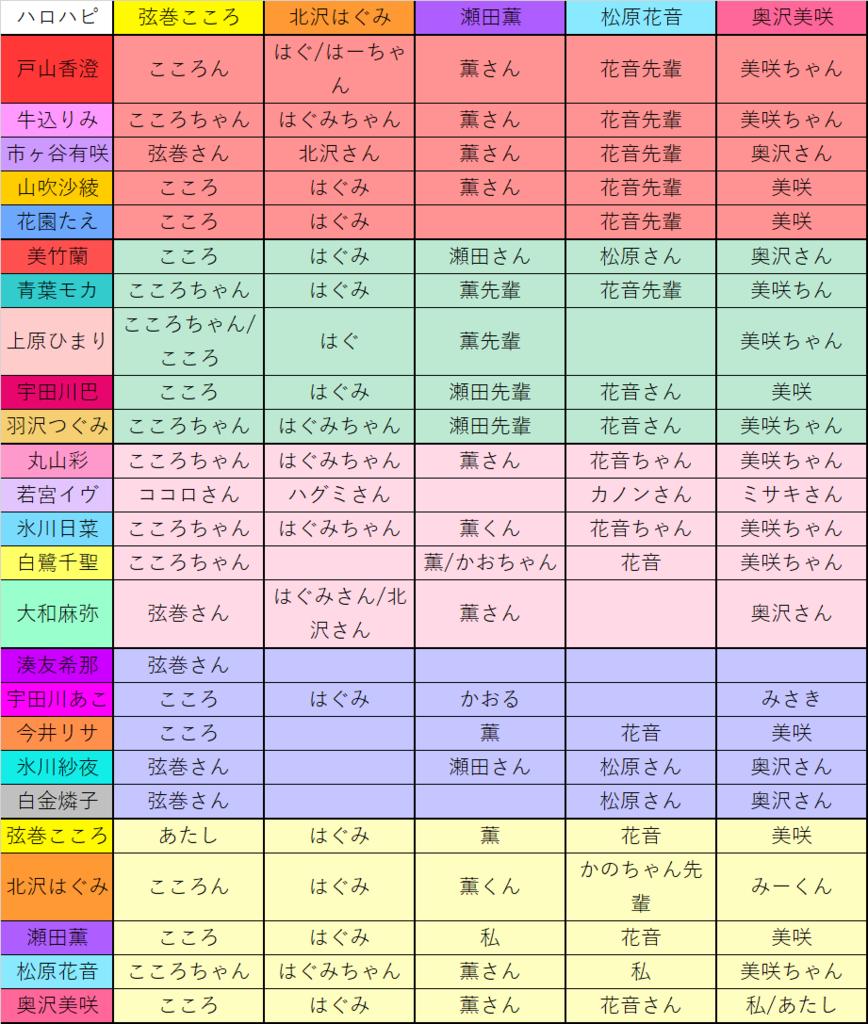 f:id:kyuji48000:20180815133222p:plain