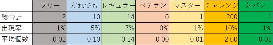 f:id:kyuji48000:20180930010626p:plain