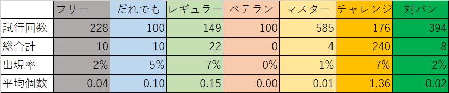f:id:kyuji48000:20180930013340p:plain