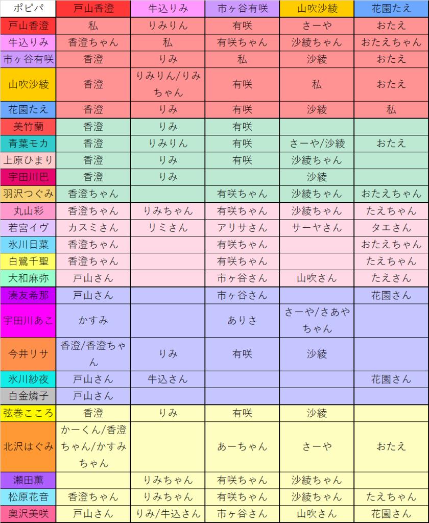 f:id:kyuji48000:20181025191517p:plain