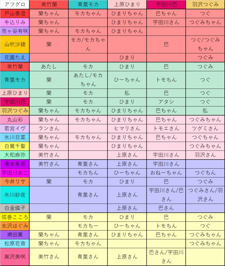 f:id:kyuji48000:20181025191530p:plain