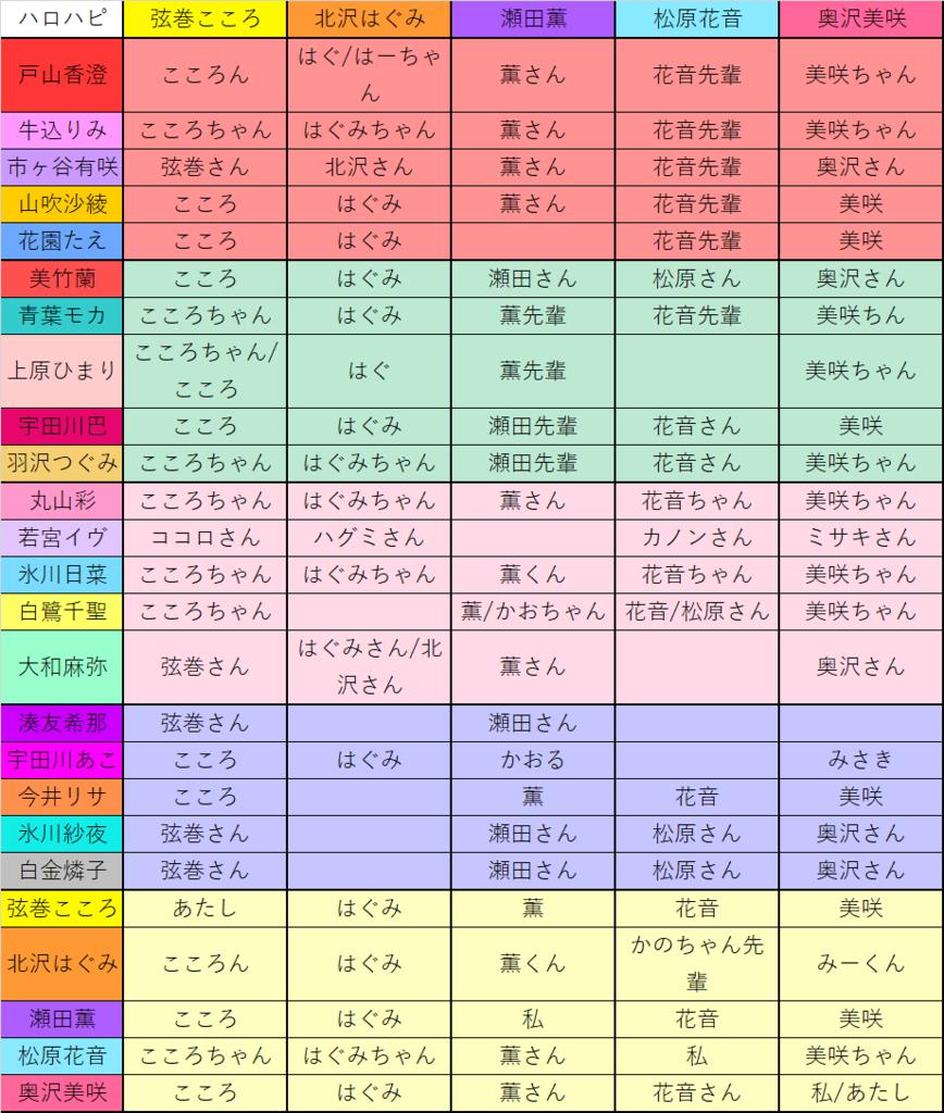 f:id:kyuji48000:20181106221015p:plain