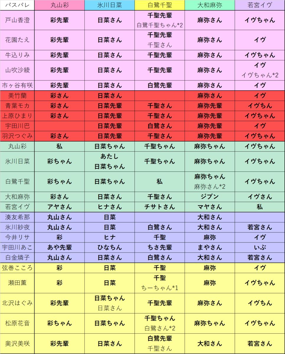 f:id:kyuji48000:20200710211321p:plain