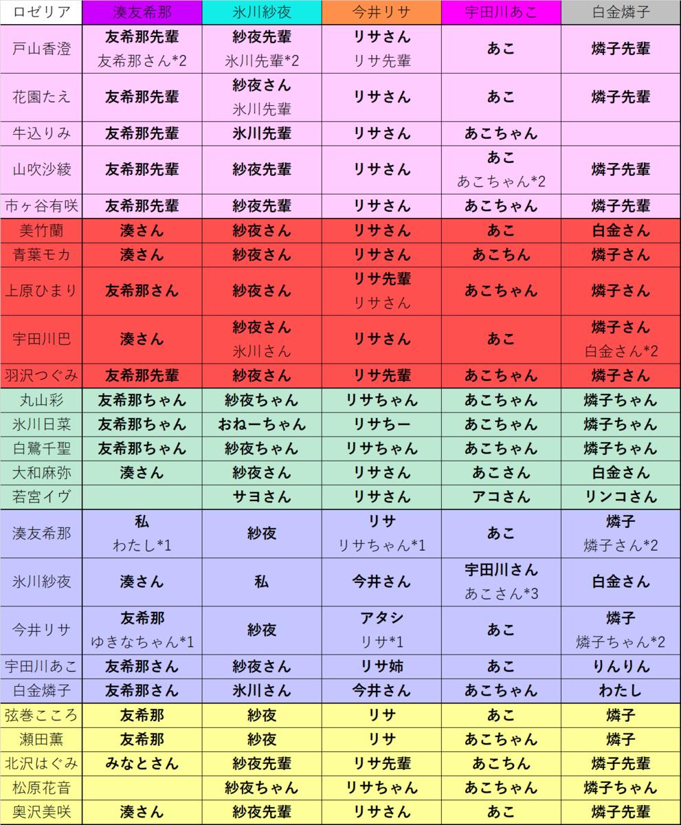 f:id:kyuji48000:20200719140314p:plain
