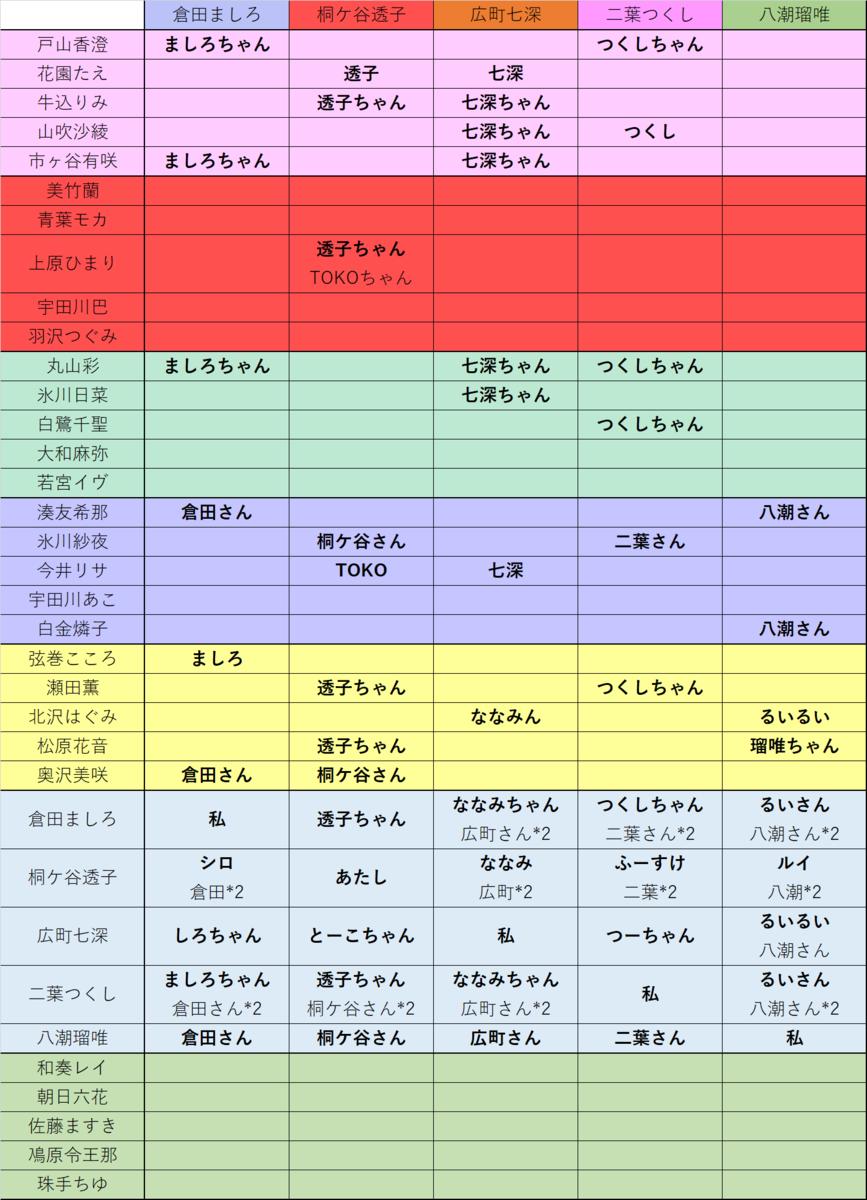 f:id:kyuji48000:20200816214816p:plain