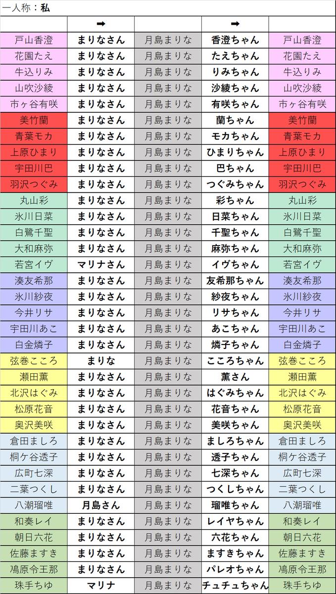 f:id:kyuji48000:20200911180621p:plain